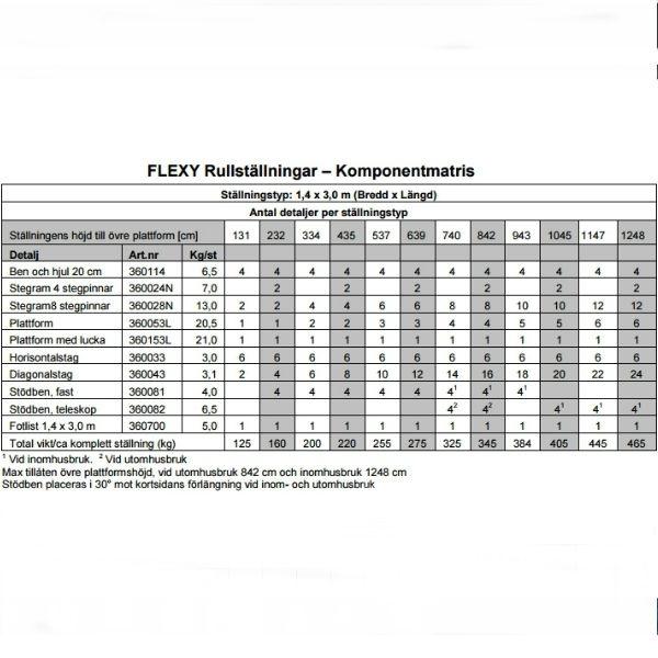 Rullställningar | Flexy Rullställning Dubbel plattformsbredd 1,4 x 3,0m - 1,3 -12,5m