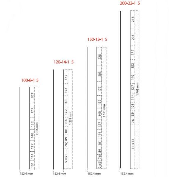 Viltstängsel | Viltstängsel 50m höjd 1500mm samt 17 stolpar