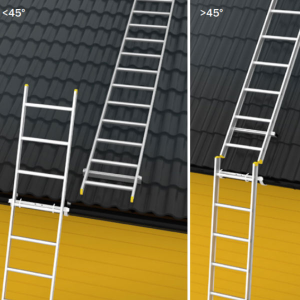 Stegar & Ställningar | Wibe fasta glidskydd för anliggande stegar